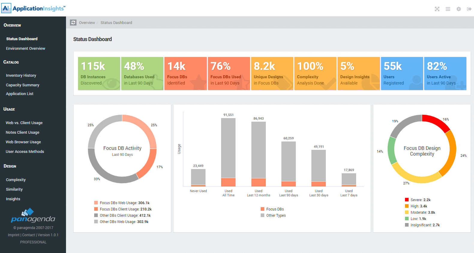 Analyzing your application landscape with panagenda ApplicationInsights